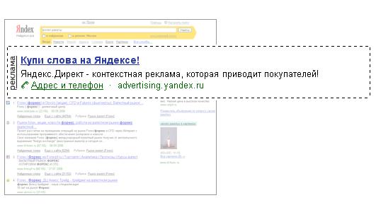 спецразмещение яндекс директ
