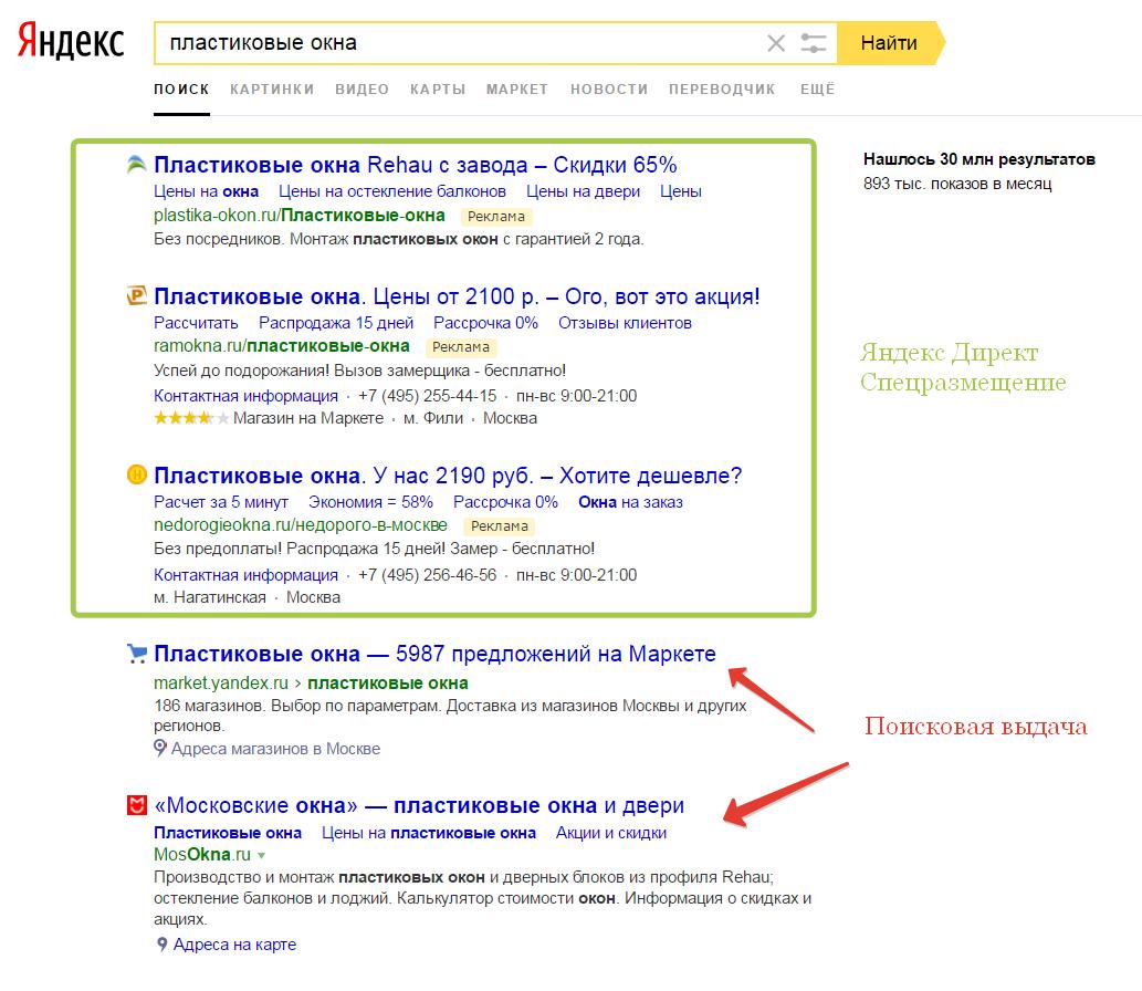 Яндекс Директ спецразмещение что это такое