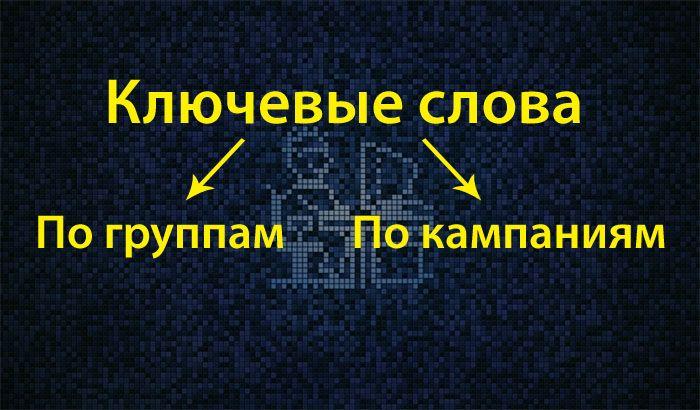 Группировка ключей в Яндекс Директ