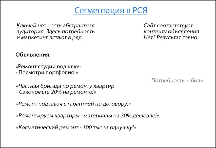 Сегментация трафика в Директе
