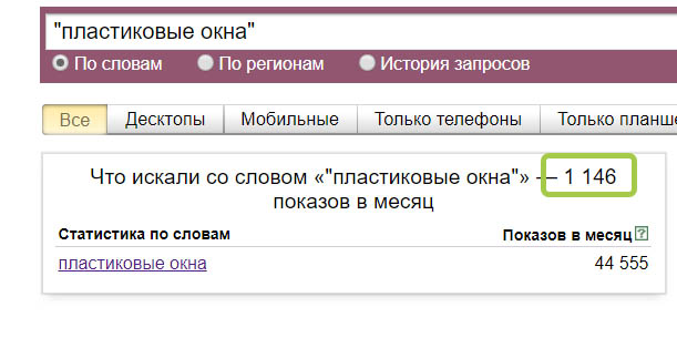 Яндекс Вордстат – сбор ключевых слов и операторы